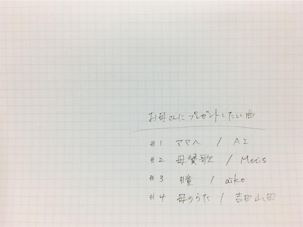 f:id:oguni-miho:20170517213702j:image