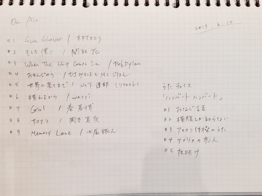 f:id:oguni-miho:20170701200039j:image