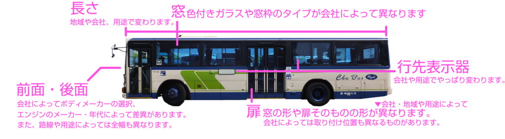 f:id:ogurayama:20180103122328p:plain