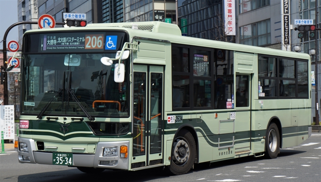 f:id:ogurayama:20180326165651j:plain