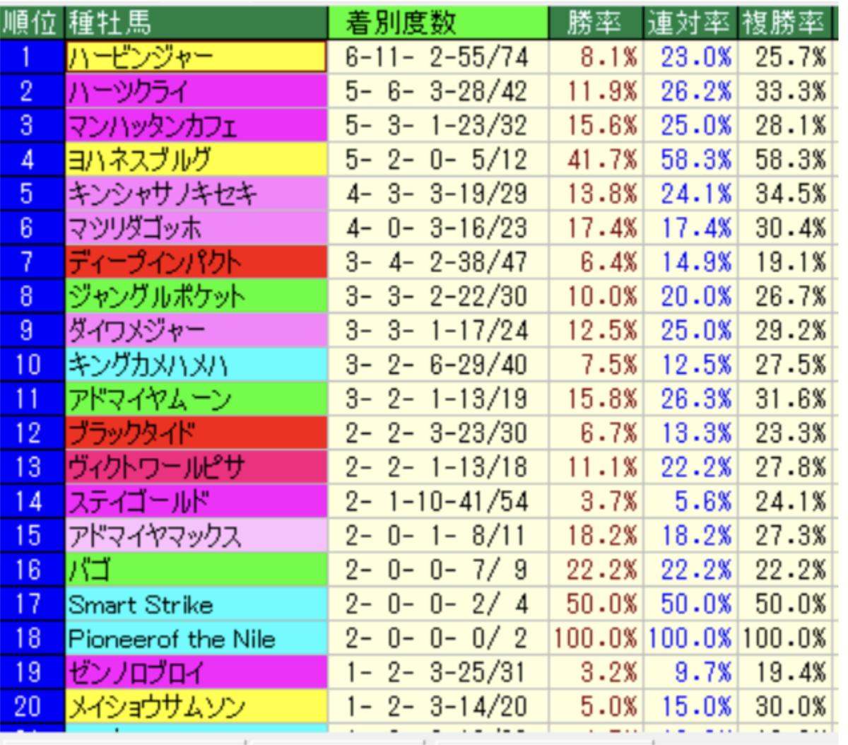f:id:ogusankako:20190724174451p:plain