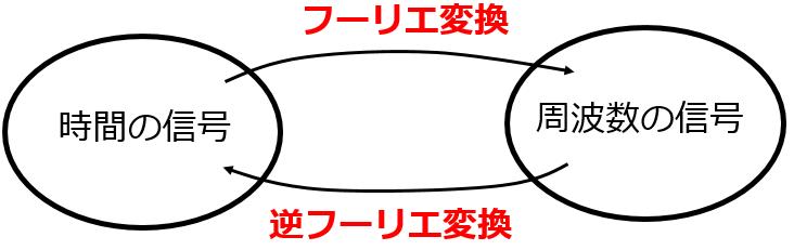 f:id:ogyahogya:20140926091533p:plain