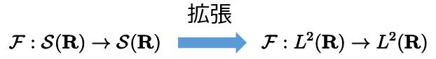 f:id:ogyahogya:20140926161346p:plain