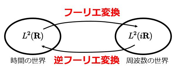 f:id:ogyahogya:20140926164216p:plain