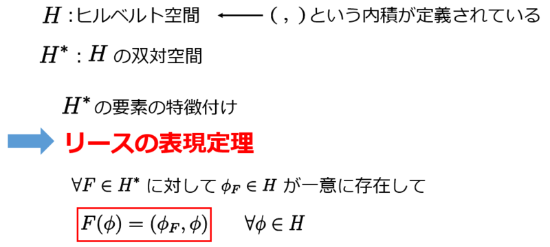 f:id:ogyahogya:20141002144152p:plain