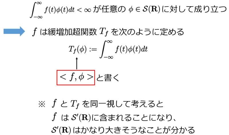 f:id:ogyahogya:20141002163911p:plain