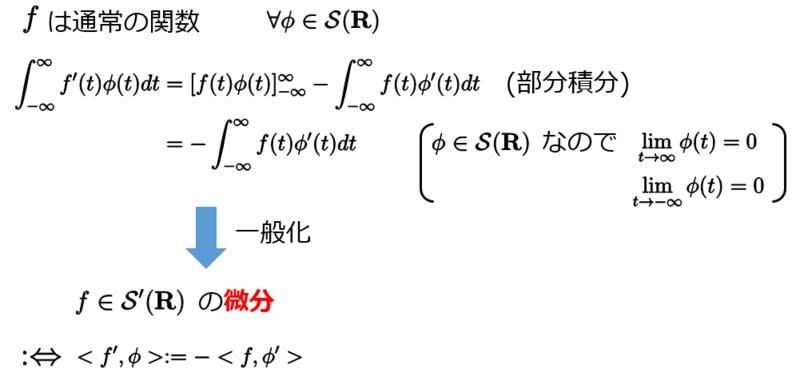 f:id:ogyahogya:20141002175920p:plain