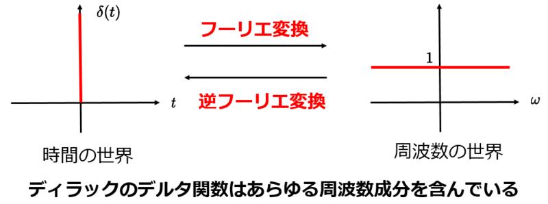 f:id:ogyahogya:20141003094140p:plain