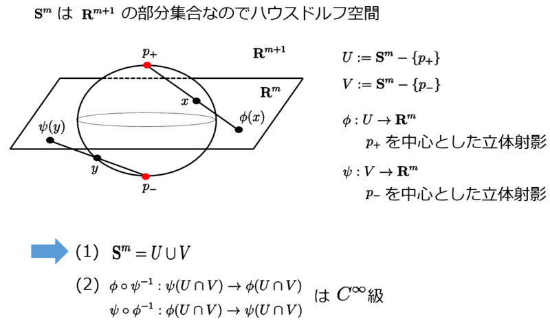f:id:ogyahogya:20150127145930p:plain