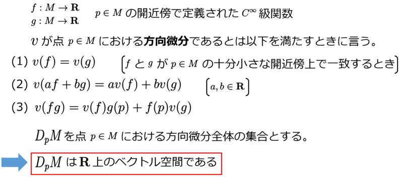 f:id:ogyahogya:20150128161915p:plain