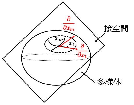 f:id:ogyahogya:20150131130001p:plain
