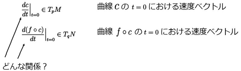f:id:ogyahogya:20150131144940p:plain