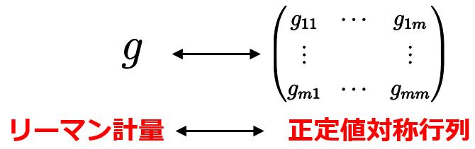 f:id:ogyahogya:20150201152659p:plain