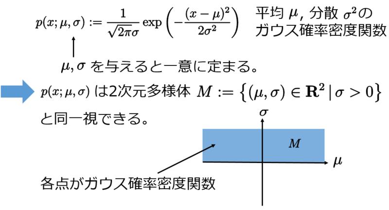 情報幾何学1: 確率分布とリーマン多様体 - 初級Mathマニアの寝言