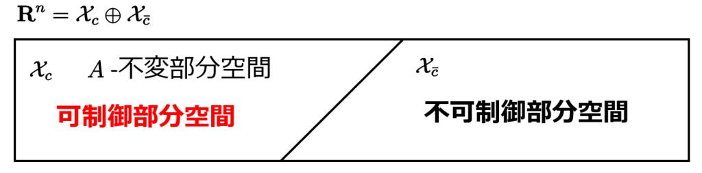 f:id:ogyahogya:20151018124341p:plain