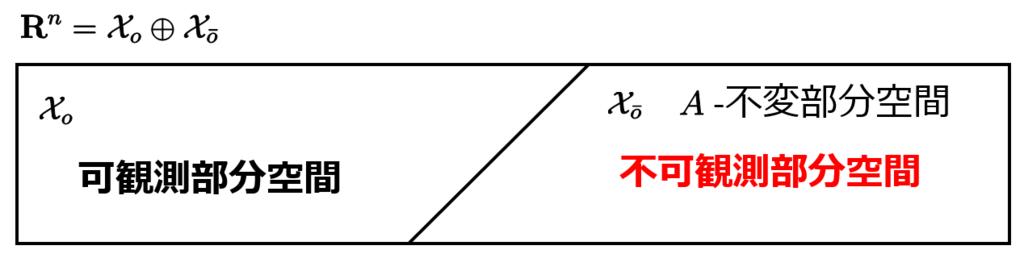 f:id:ogyahogya:20151018133429p:plain