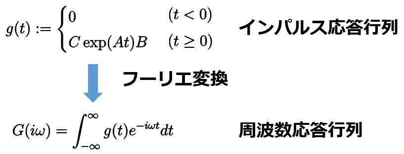 f:id:ogyahogya:20151024161418p:plain