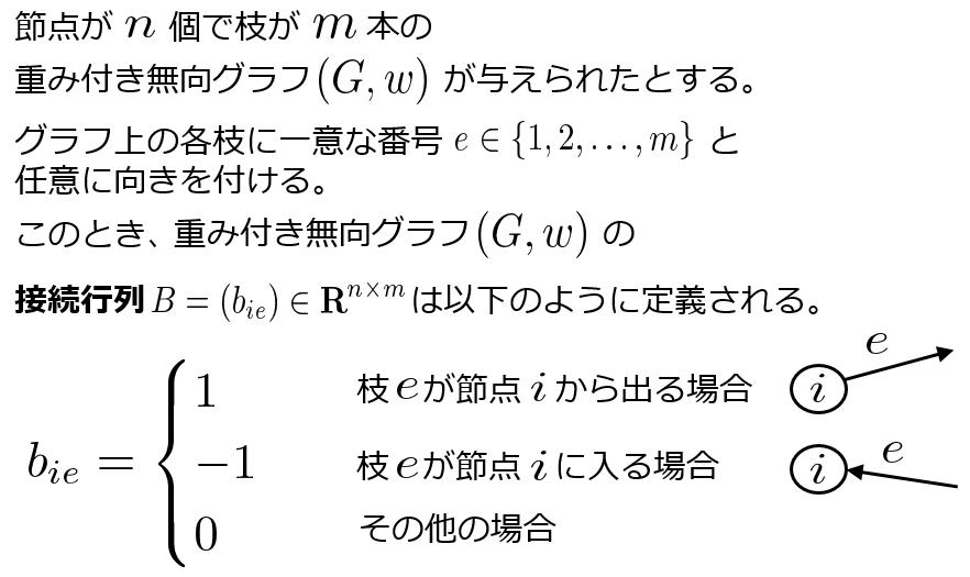 f:id:ogyahogya:20180124114512p:plain