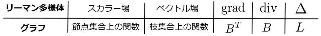 f:id:ogyahogya:20180125165128p:plain
