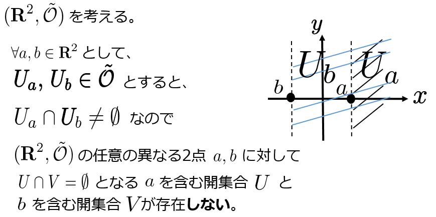 f:id:ogyahogya:20180510164555p:plain