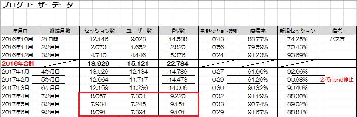 f:id:oh-miyatakuya:20170702162534p:plain