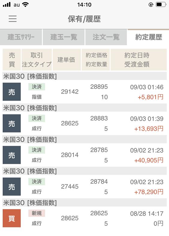 cfd_trade_20200903-1