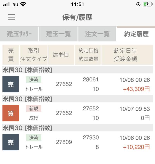 cfd_trade_20201008