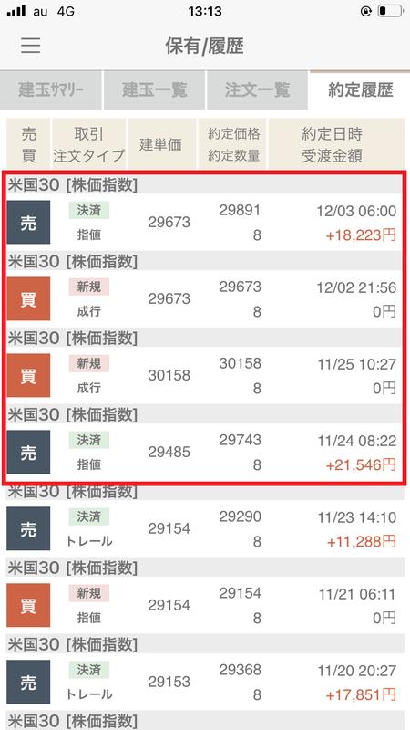 cfd_trade_20201203