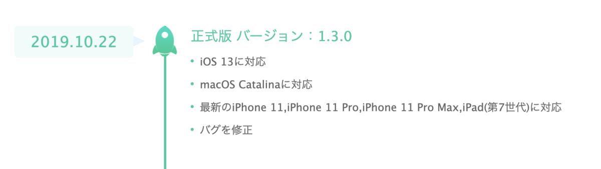 AppSitter ver1.3.0