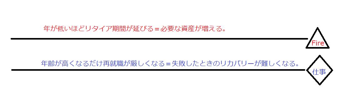 f:id:ohama01:20201231160715p:plain