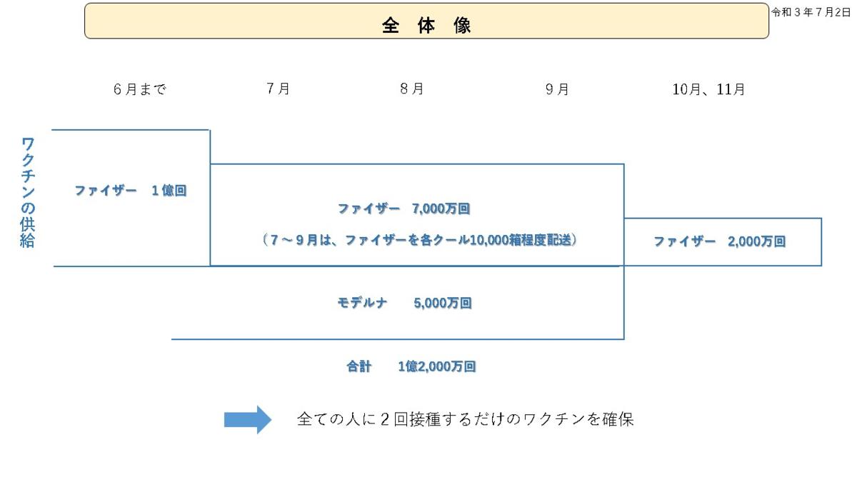 f:id:ohama01:20210817201600p:plain