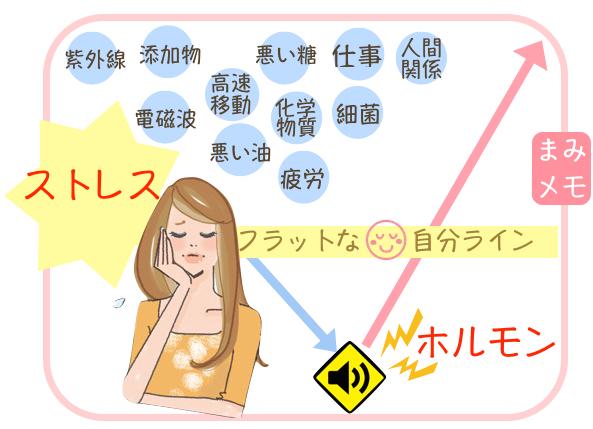f:id:ohana8mami:20160803120714j:plain
