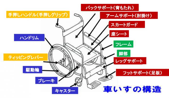 f:id:ohashi-no-hanashi:20191222165925p:plain