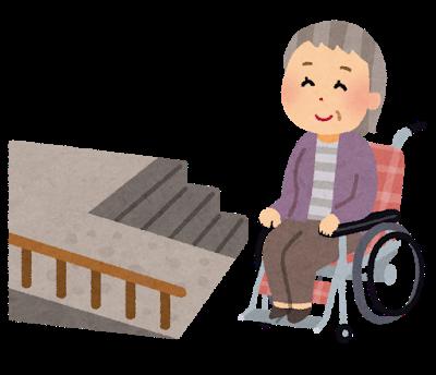 f:id:ohashi-no-hanashi:20200110185208p:plain