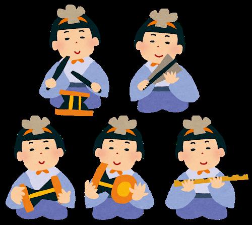 f:id:ohashi-no-hanashi:20200204160555p:plain
