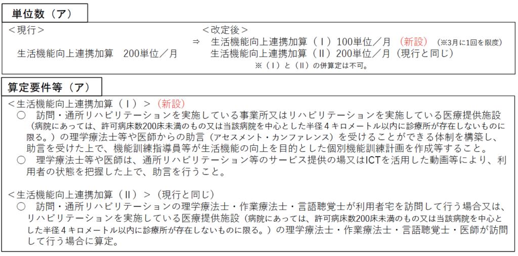 f:id:ohashi-no-hanashi:20210208141304p:plain