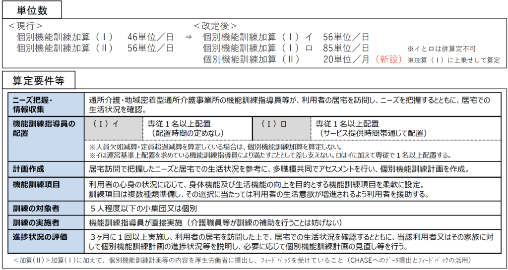 f:id:ohashi-no-hanashi:20210208141422p:plain