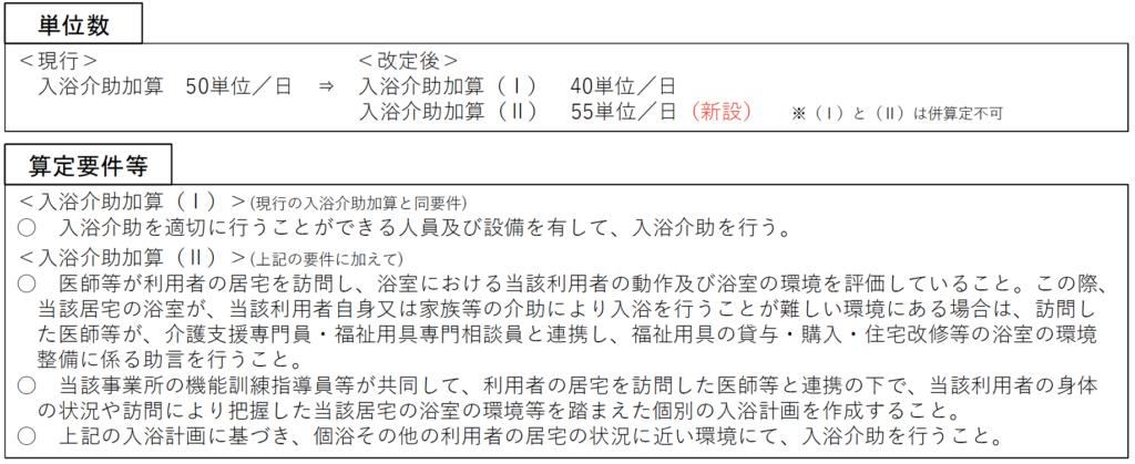 f:id:ohashi-no-hanashi:20210208141534p:plain