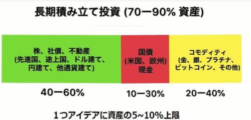 f:id:ohayougozaimasunomiyakara:20210803231022p:plain