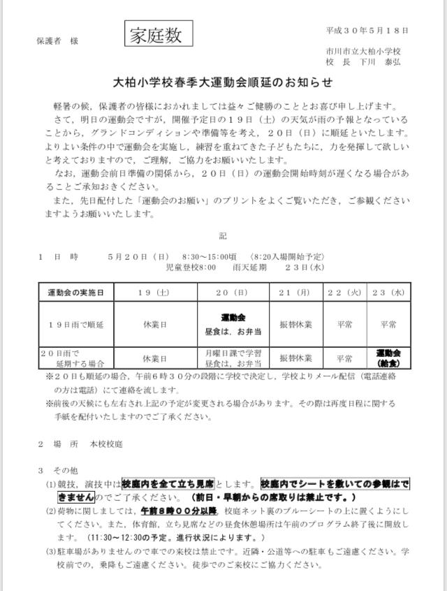 f:id:ohgashiwa:20180518111055j:plain