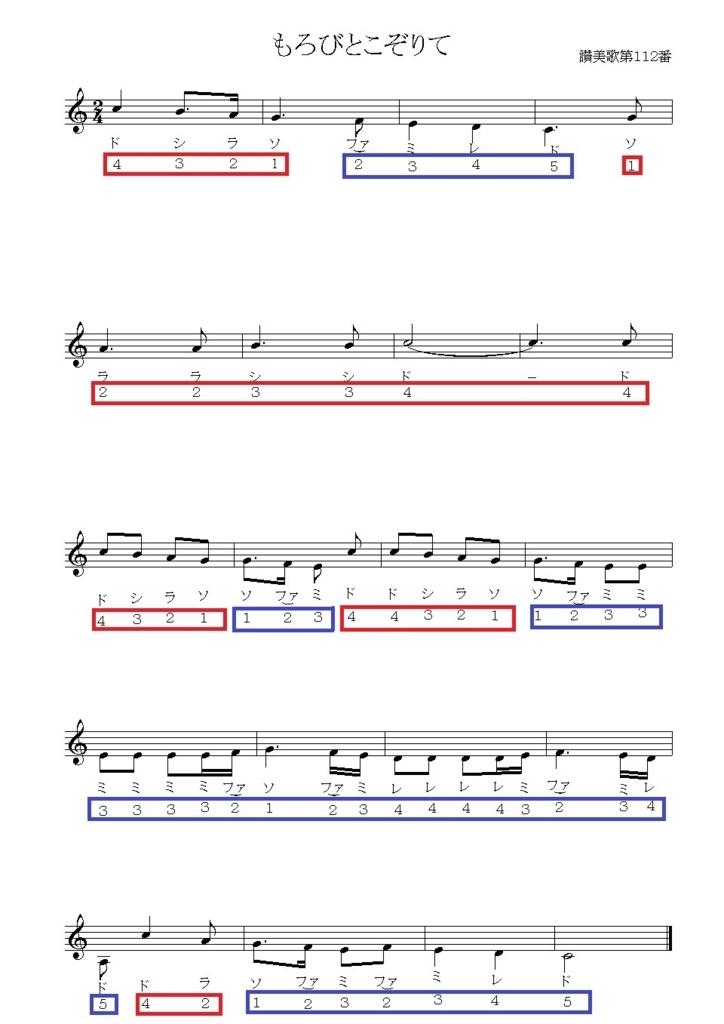 7もろびとこぞりて クリスマスソングをピアノで弾いてみません