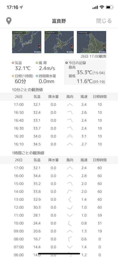 f:id:ohki_furano:20190526175214p:image