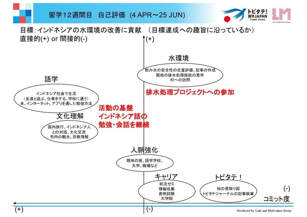 f:id:ohno-san:20160625020108j:plain