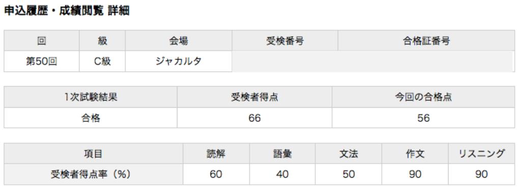 f:id:ohno-san:20170228164210p:plain