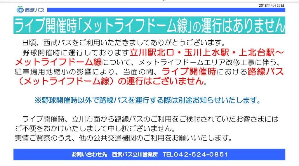 f:id:ohnoakihiko:20180427222038j:image