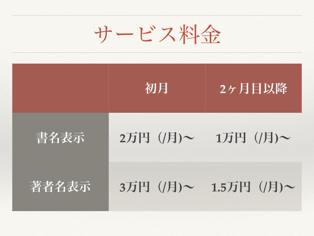 f:id:ohsawa2002:20191222193332j:plain