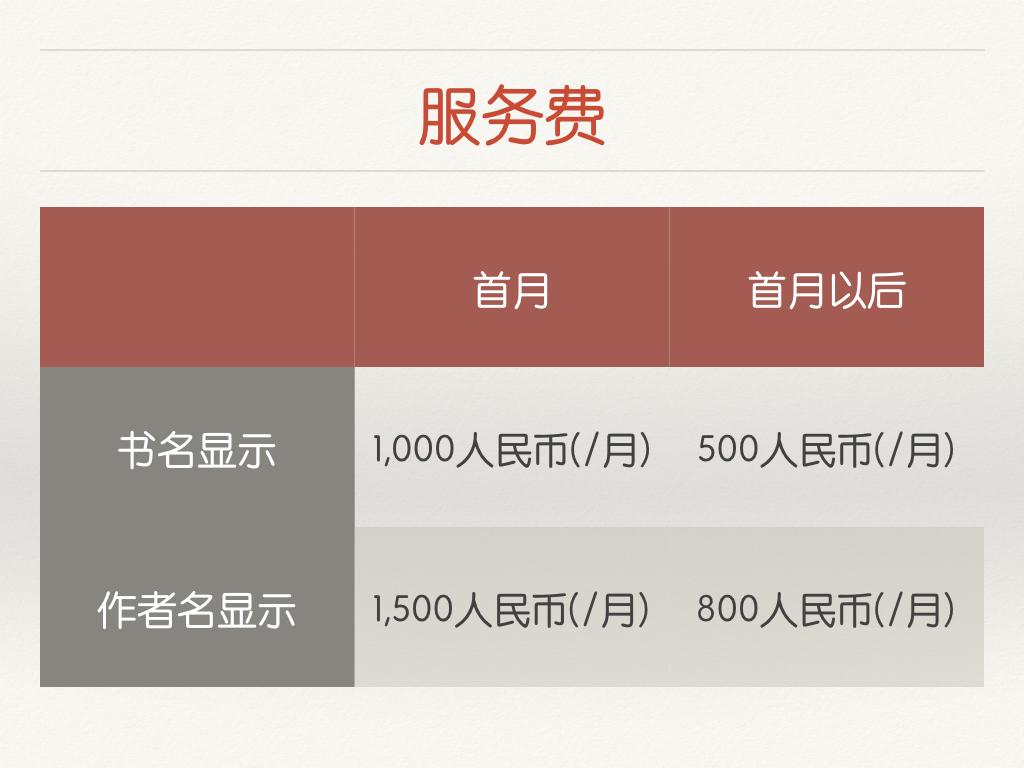 f:id:ohsawa2002:20200118174612j:plain