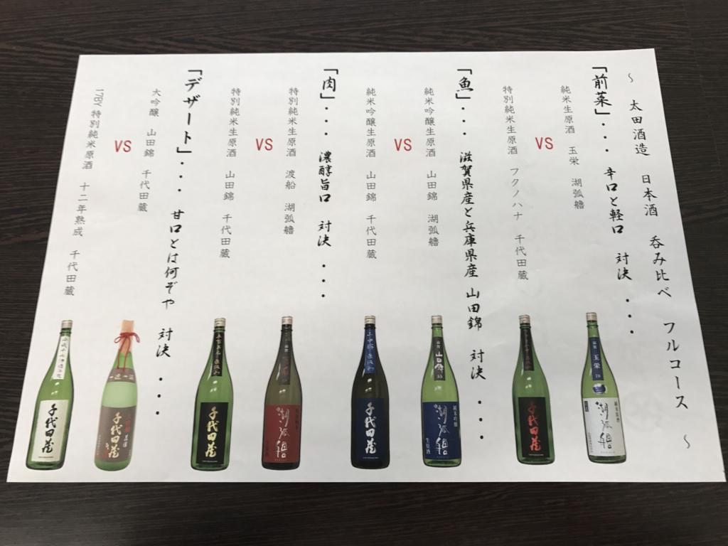太田酒造 利き酒会 日本酒