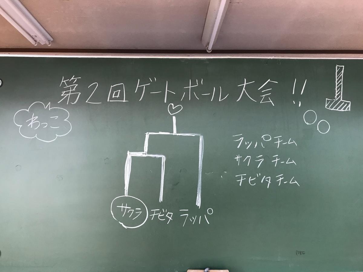f:id:ohyachi-hp:20190426074809j:plain