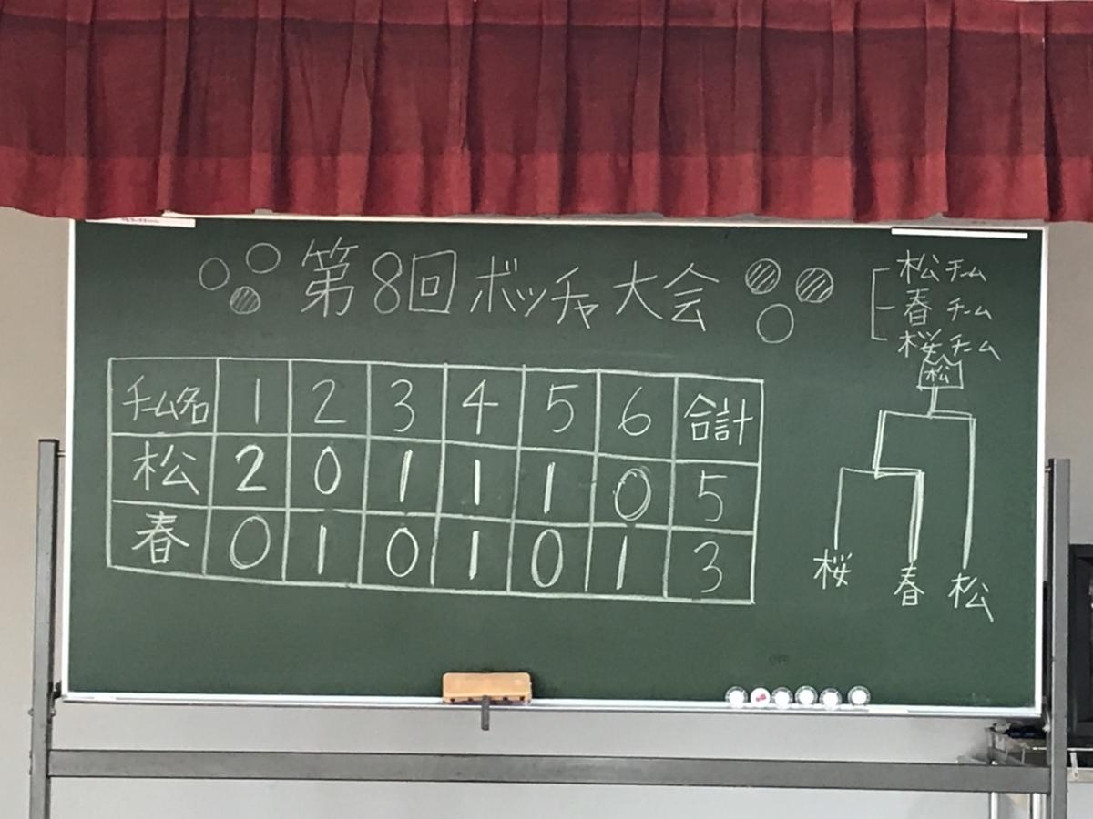 f:id:ohyachi-hp:20190525083813j:plain